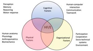 factors photo